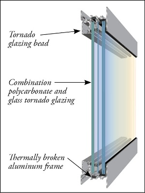 Tornado proof windows